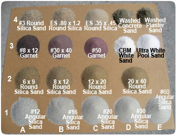 Examples of Filter Sand available to purchase from George Throop company